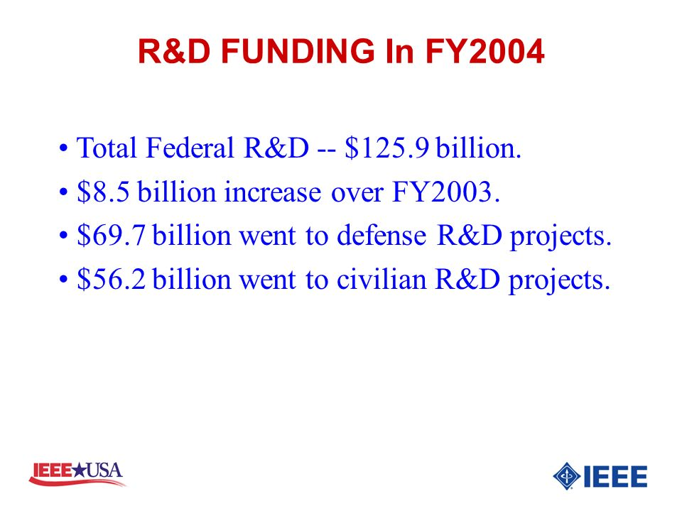 R&D FUNDING In FY2004 Total Federal R&D -- $125.9 billion. $8.5 billion increase over FY2003. $69.7 billion went to defense R&D projects. $56.2 billio
