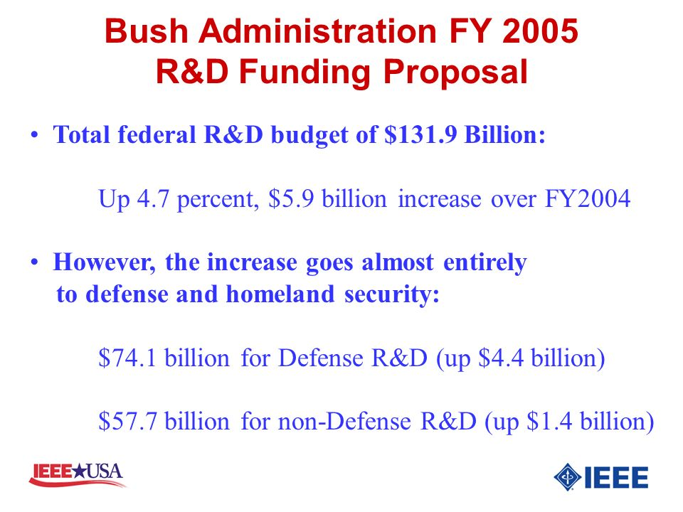 Bush Administration FY 2005 R&D Funding Proposal Total federal R&D budget of $131.9 Billion: Up 4.7 percent, $5.9 billion increase over FY2004 However, the increase goes almost entirely to defense and homeland security: $74.1 billion for Defense R&D (up $4.4 billion) $57.7 billion for non-Defense R&D (up $1.4 billion)