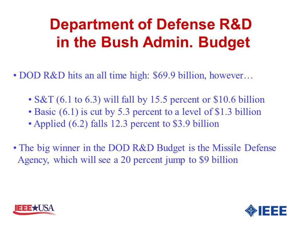 Department of Defense R&D in the Bush Admin.