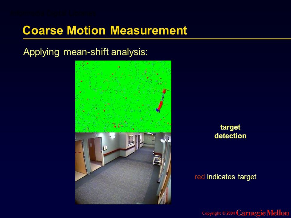 Copyright © 2004 Coarse Motion Measurement Applying mean-shift analysis: target detection red indicates target Informedia Digital Libraries