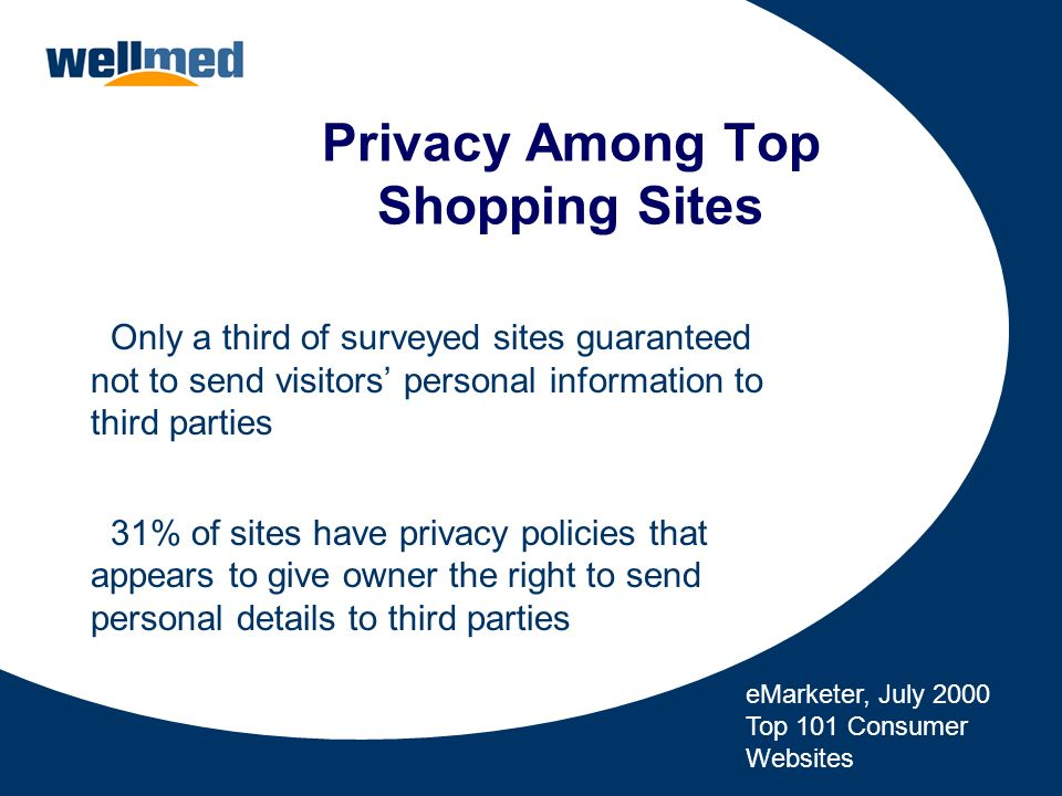 Privacy Among Top Shopping Sites Only a third of surveyed sites guaranteed not to send visitors personal information to third parties 31% of sites hav
