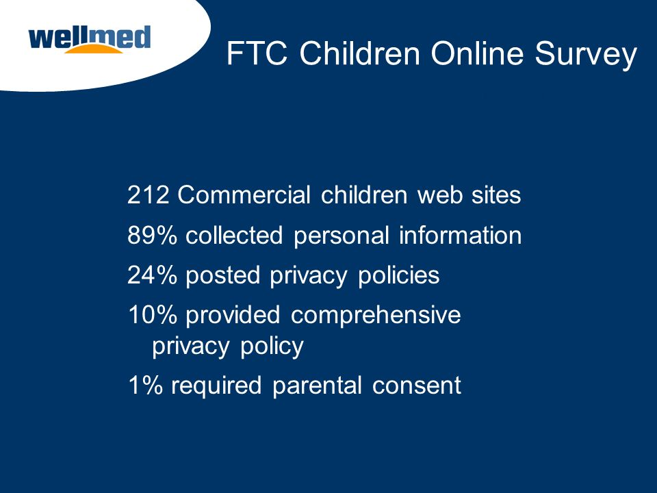 FTC Children Online Survey 212 Commercial children web sites 89% collected personal information 24% posted privacy policies 10% provided comprehensive