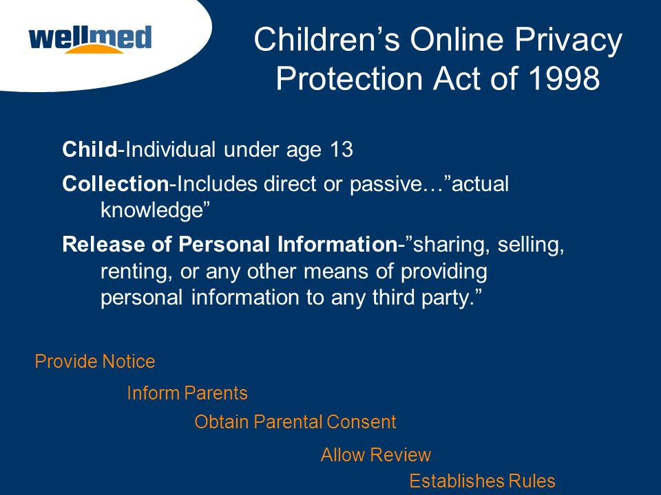 Childrens Online Privacy Protection Act of 1998 Child-Individual under age 13 Collection-Includes direct or passive…actual knowledge Release of Person