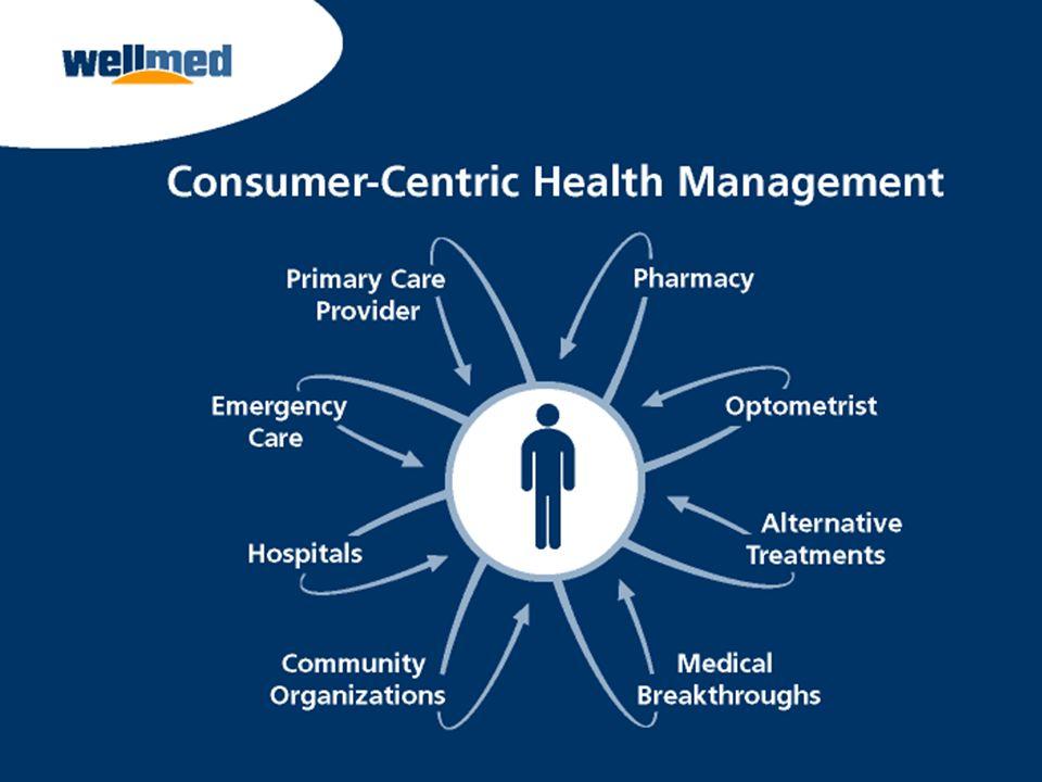 Consumer-Centric Healthcare Management