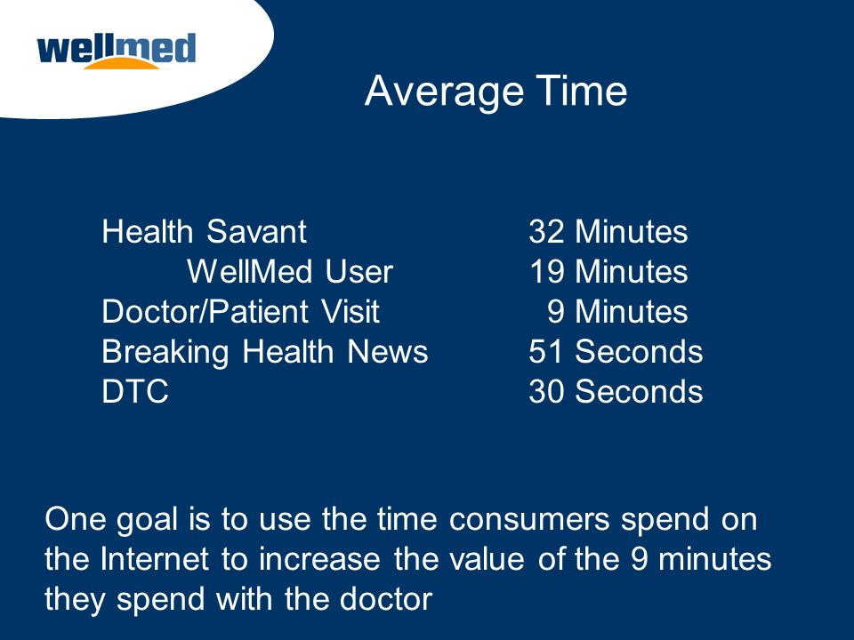 Average Time Health Savant32 Minutes WellMed User19 Minutes Doctor/Patient Visit 9 Minutes Breaking Health News51 Seconds DTC30 Seconds One goal is to