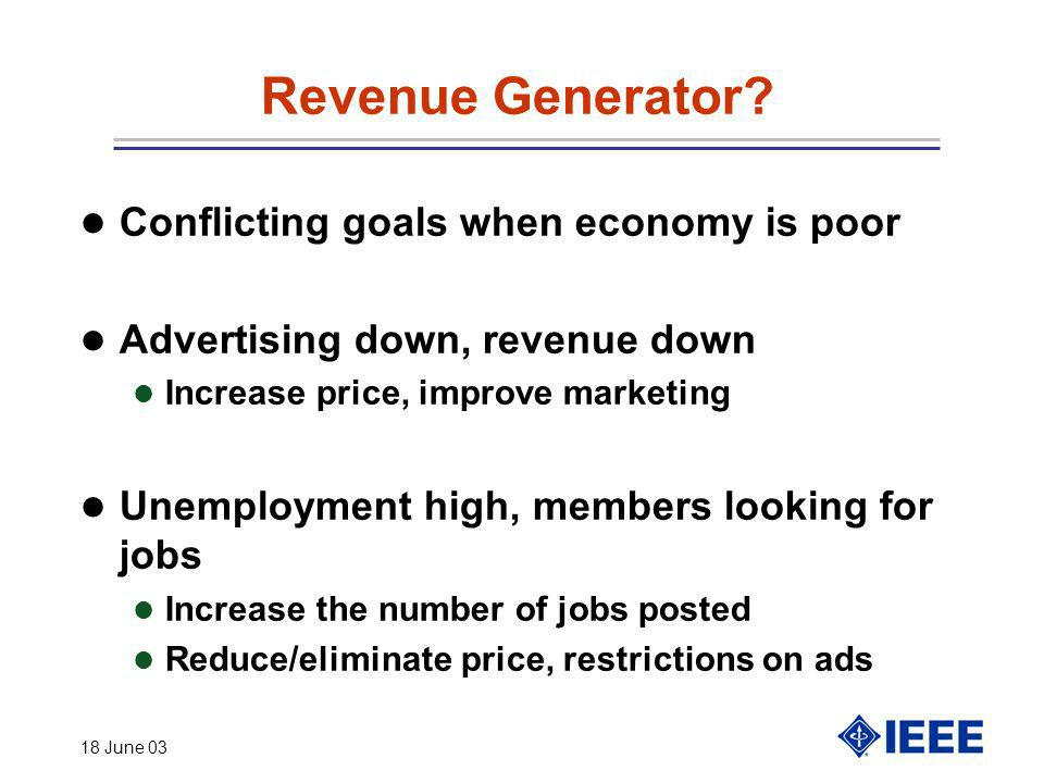 18 June 03 Revenue Generator? Conflicting goals when economy is poor Advertising down, revenue down l Increase price, improve marketing Unemployment h