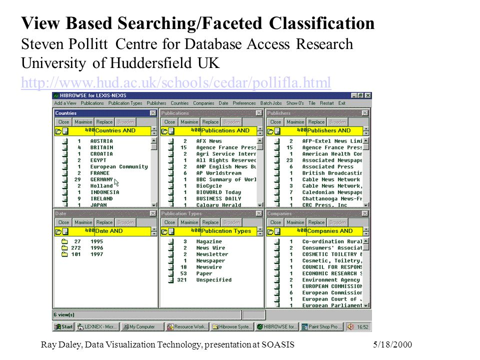5/18/2000Ray Daley, Data Visualization Technology, presentation at SOASIS View Based Searching/Faceted Classification Steven Pollitt Centre for Database Access Research University of Huddersfield UK http://www.hud.ac.uk/schools/cedar/pollifla.html http://www.hud.ac.uk/schools/cedar/pollifla.html