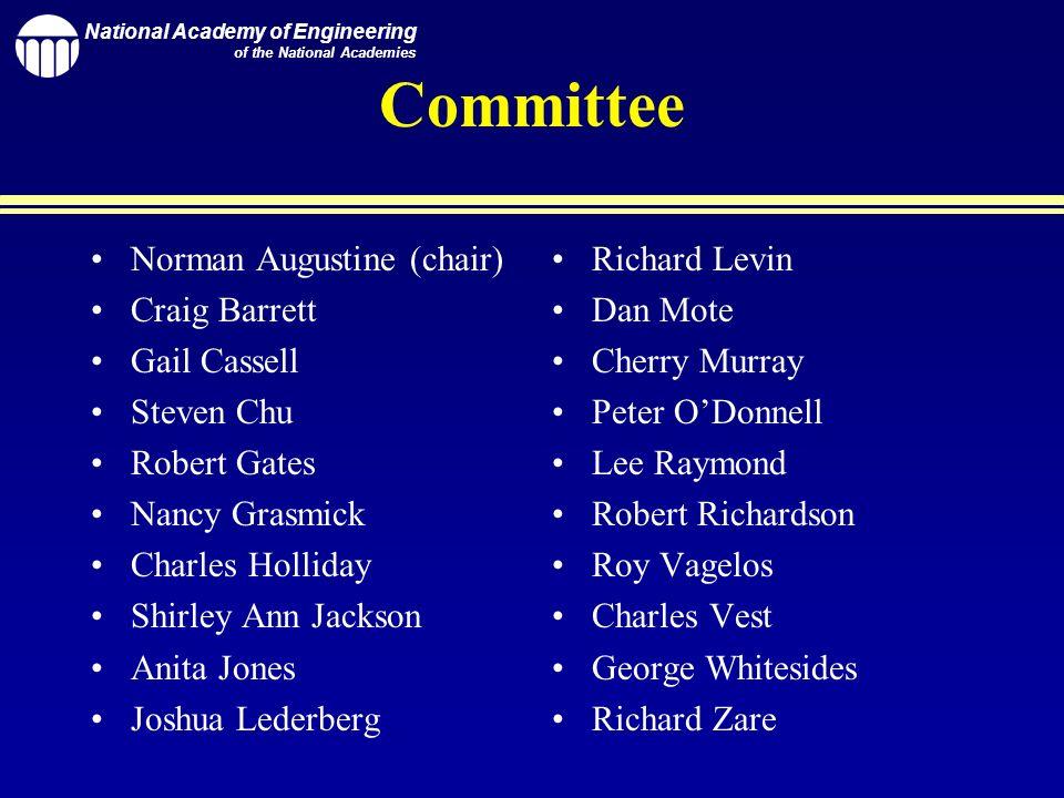 National Academy of Engineering of the National Academies Committee Norman Augustine (chair) Craig Barrett Gail Cassell Steven Chu Robert Gates Nancy