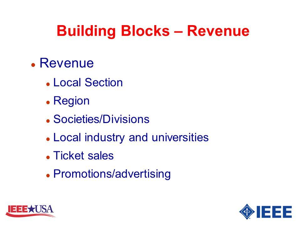 Building Blocks – Revenue l Revenue l Local Section l Region l Societies/Divisions l Local industry and universities l Ticket sales l Promotions/adver
