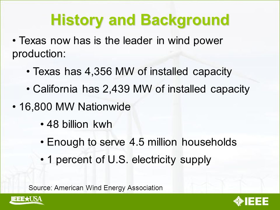Texas now has is the leader in wind power production: Texas has 4,356 MW of installed capacity California has 2,439 MW of installed capacity 16,800 MW Nationwide 48 billion kwh Enough to serve 4.5 million households 1 percent of U.S.