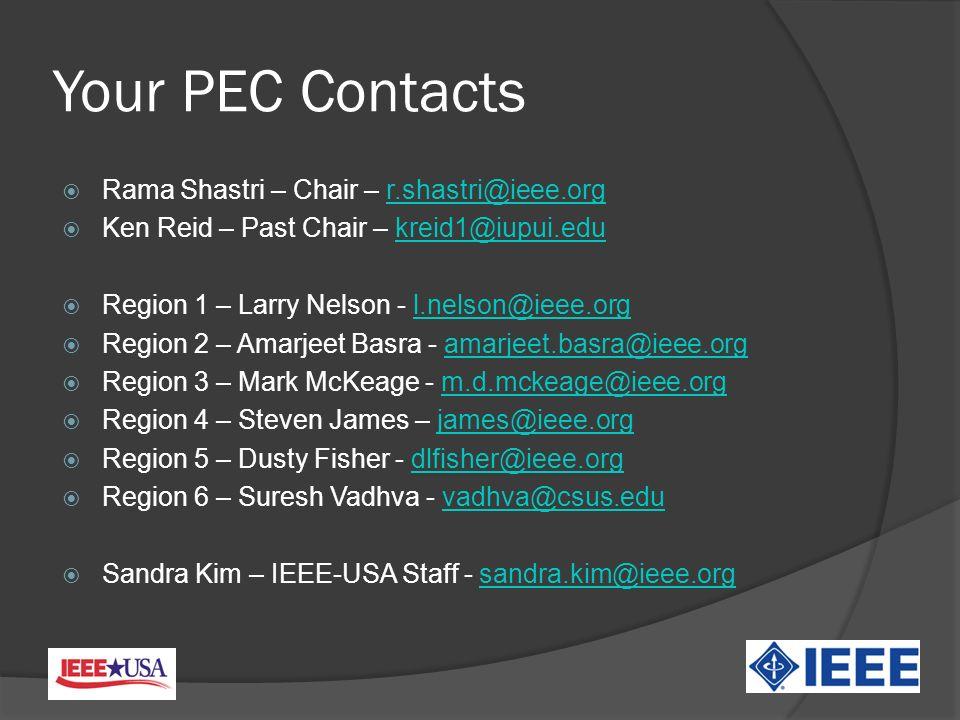 Your PEC Contacts Rama Shastri – Chair – r.shastri@ieee.orgr.shastri@ieee.org Ken Reid – Past Chair – kreid1@iupui.edukreid1@iupui.edu Region 1 – Larry Nelson - l.nelson@ieee.orgl.nelson@ieee.org Region 2 – Amarjeet Basra - amarjeet.basra@ieee.orgamarjeet.basra@ieee.org Region 3 – Mark McKeage - m.d.mckeage@ieee.orgm.d.mckeage@ieee.org Region 4 – Steven James – james@ieee.orgjames@ieee.org Region 5 – Dusty Fisher - dlfisher@ieee.orgdlfisher@ieee.org Region 6 – Suresh Vadhva - vadhva@csus.eduvadhva@csus.edu Sandra Kim – IEEE-USA Staff - sandra.kim@ieee.orgsandra.kim@ieee.org