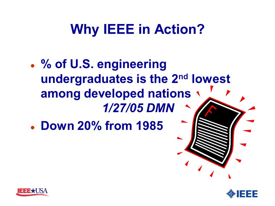 Why IEEE in Action. l % of U.S.