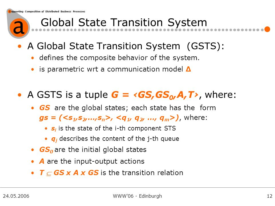 24.05.2006WWW 06 - Edinburgh Global State Transition System 12 A Global State Transition System (GSTS): defines the composite behavior of the system.