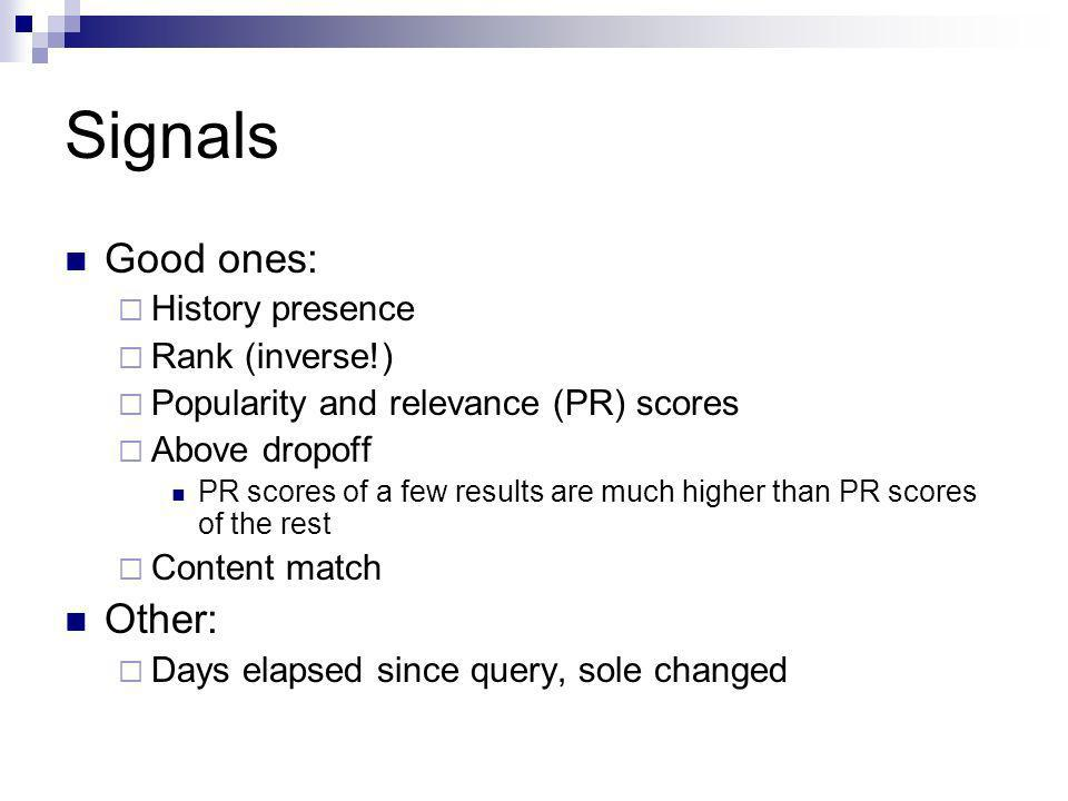 Signals Good ones: History presence Rank (inverse!) Popularity and relevance (PR) scores Above dropoff PR scores of a few results are much higher than