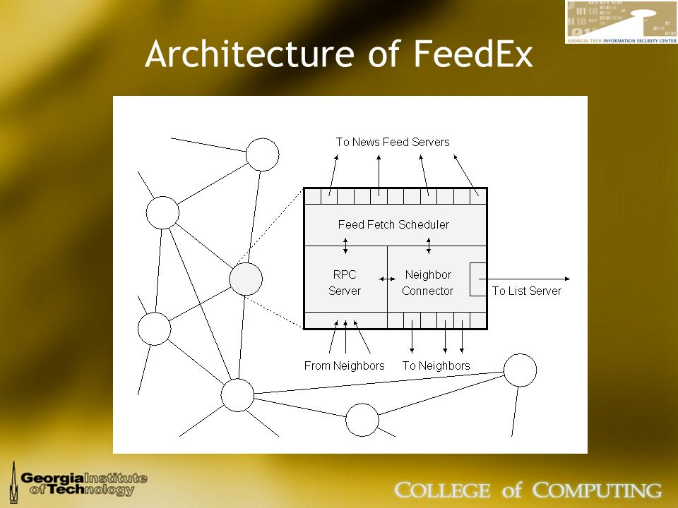 Architecture of FeedEx