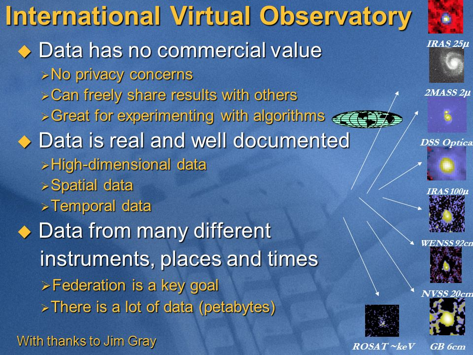 International Virtual Observatory Data has no commercial value Data has no commercial value No privacy concerns No privacy concerns Can freely share r