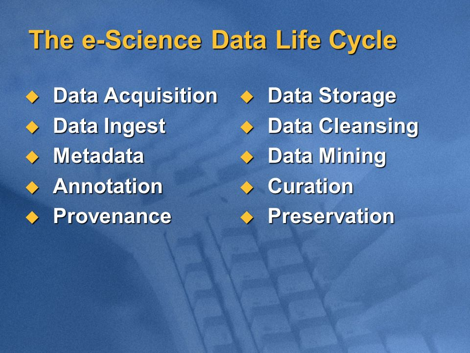 The e-Science Data Life Cycle Data Acquisition Data Acquisition Data Ingest Data Ingest Metadata Metadata Annotation Annotation Provenance Provenance Data Storage Data Storage Data Cleansing Data Cleansing Data Mining Data Mining Curation Curation Preservation Preservation