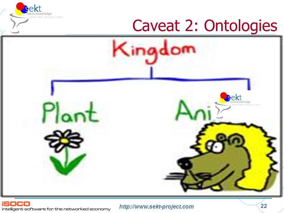 http://www.sekt-project.com 22 Caveat 2: Ontologies The key differentiating feature of the Semantic Web are Ontologies They enable to distinguish it f