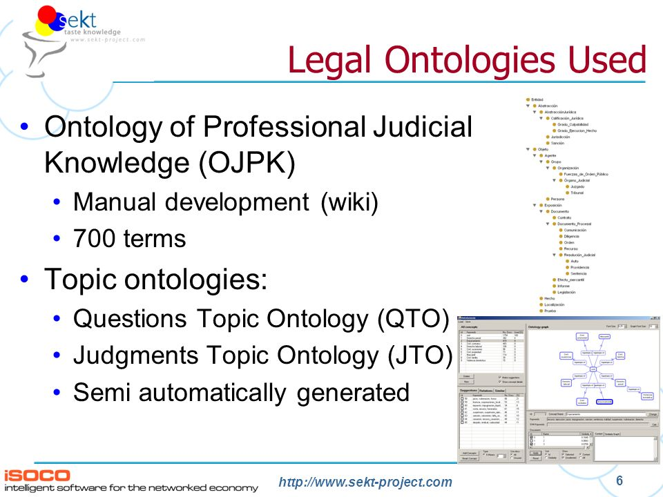http://www.sekt-project.com 6 Legal Ontologies Used Ontology of Professional Judicial Knowledge (OJPK) Manual development (wiki) 700 terms Topic ontologies: Questions Topic Ontology (QTO) Judgments Topic Ontology (JTO) Semi automatically generated