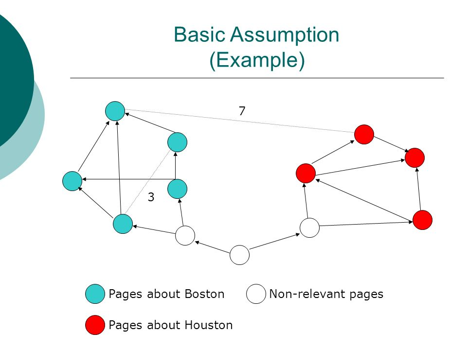 Basic Assumption (Example) Pages about Boston Pages about Houston Non-relevant pages 7 3