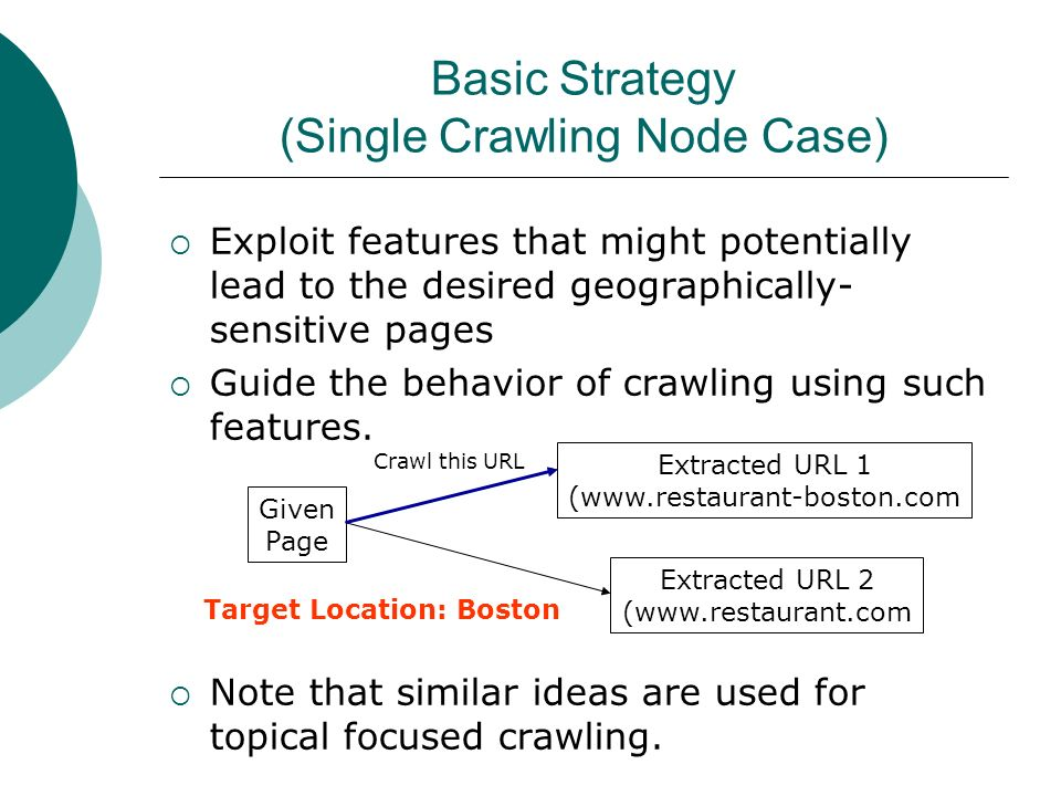 Basic Strategy (Single Crawling Node Case) Exploit features that might potentially lead to the desired geographically- sensitive pages Guide the behav