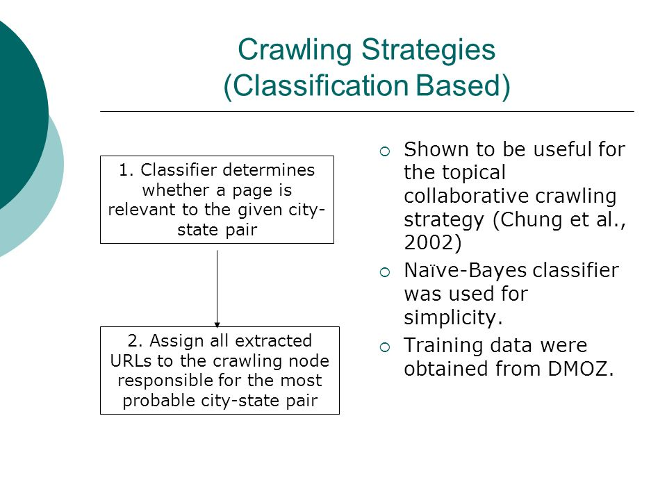 Crawling Strategies (Classification Based) Shown to be useful for the topical collaborative crawling strategy (Chung et al., 2002) Na ï ve-Bayes classifier was used for simplicity.