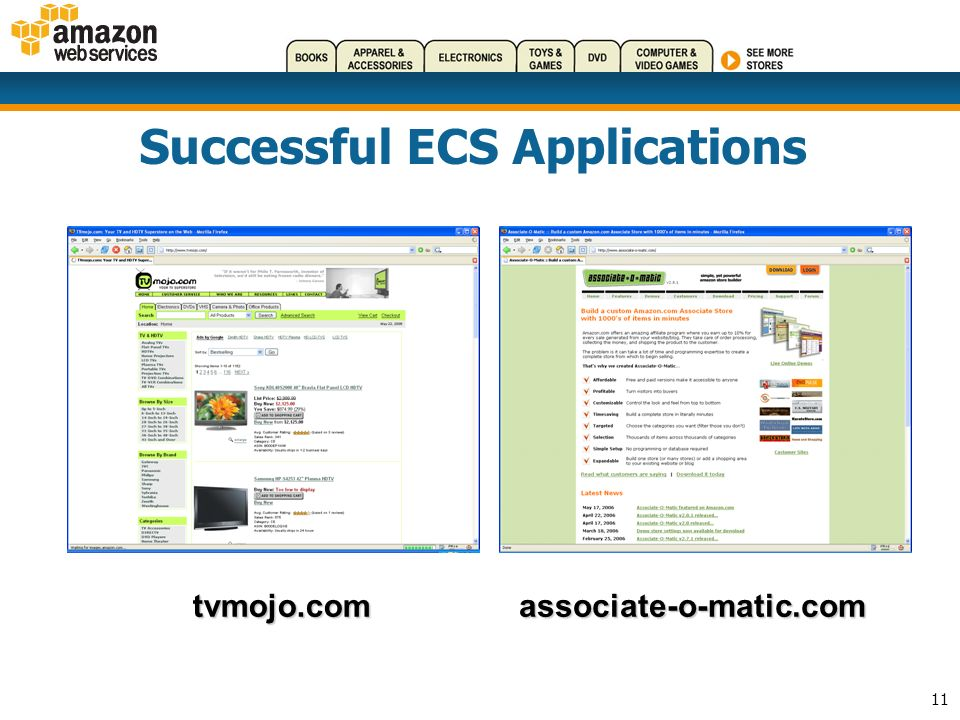 11 Successful ECS Applications tvmojo.comassociate-o-matic.com