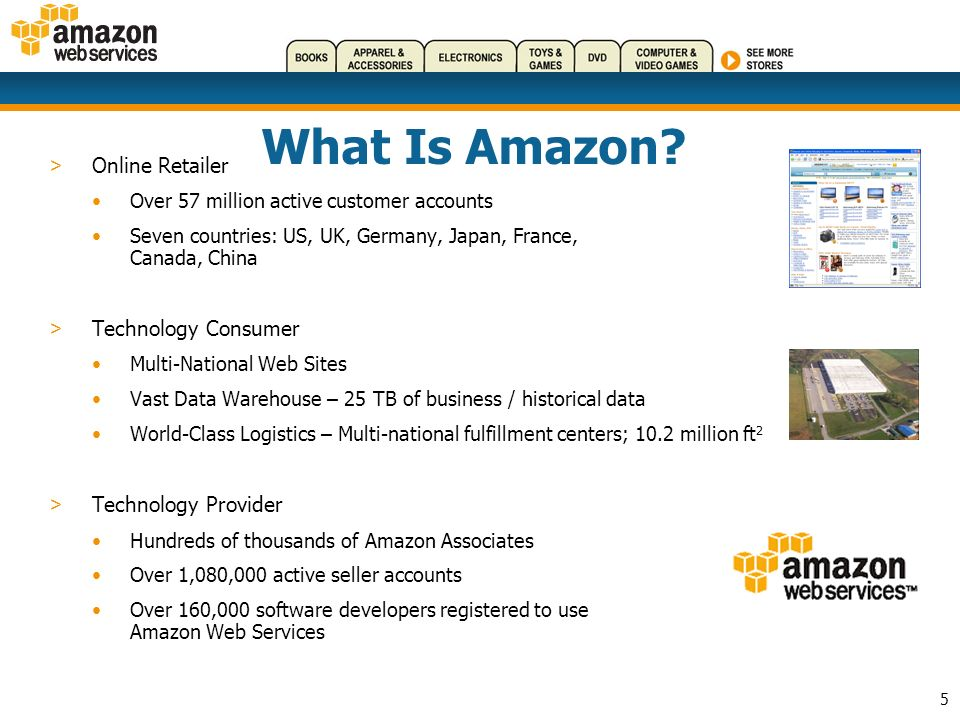 6 What Is Amazon Web Services.