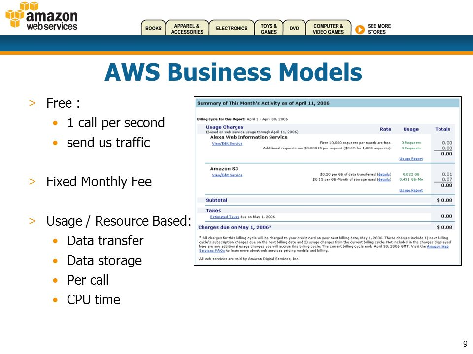 9 AWS Business Models > Free : 1 call per second send us traffic > Fixed Monthly Fee > Usage / Resource Based: Data transfer Data storage Per call CPU time