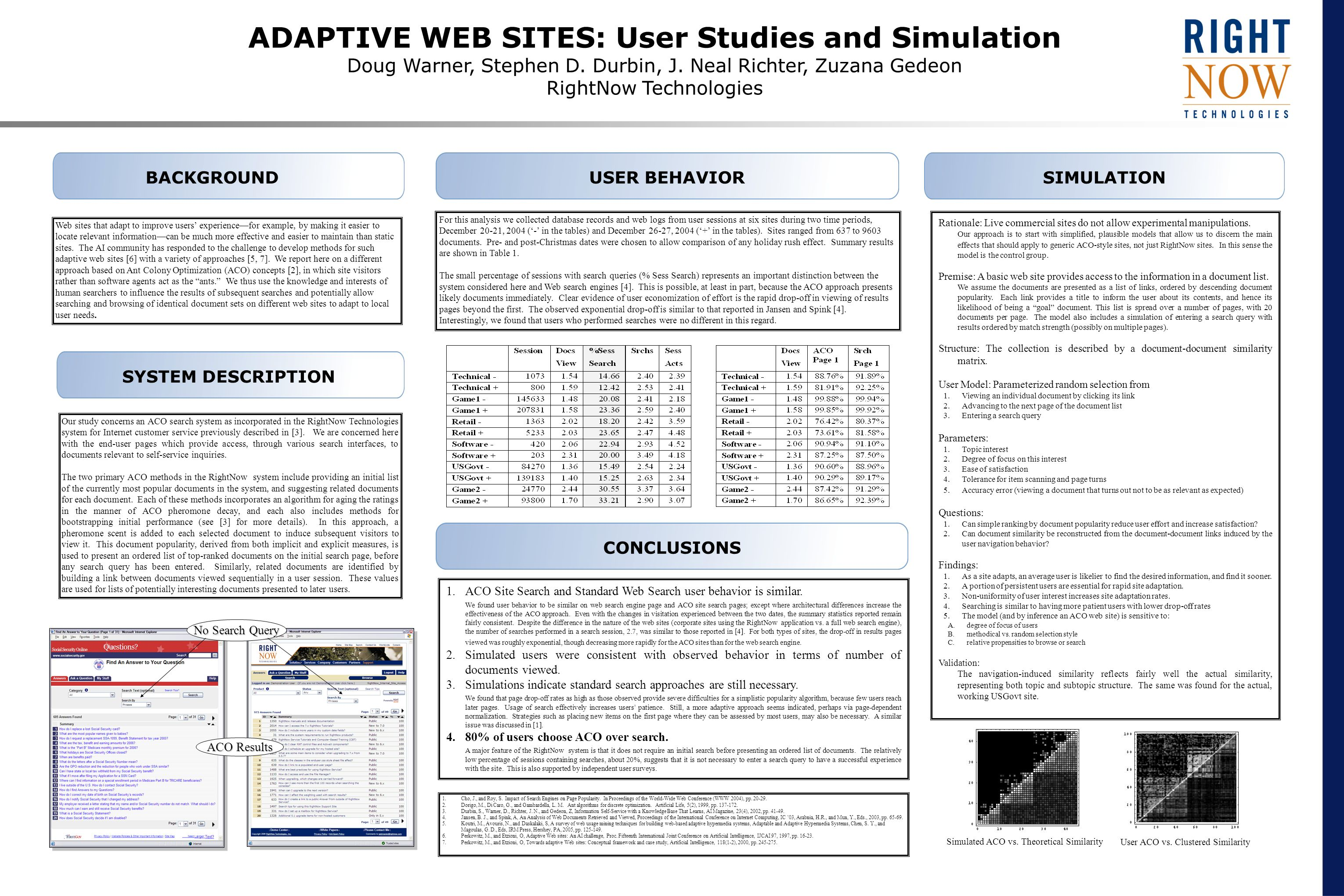ADAPTIVE WEB SITES: User Studies and Simulation Doug Warner, Stephen D.