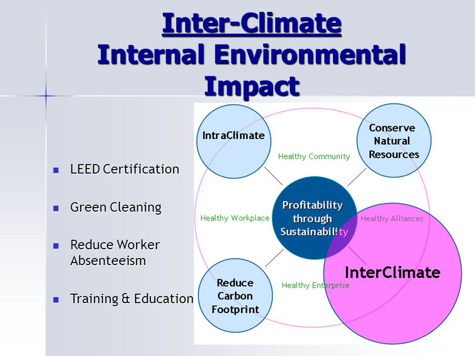 Inter-Climate Internal Environmental Impact LEED Certification LEED Certification Green Cleaning Green Cleaning Reduce Worker Absenteeism Reduce Worker Absenteeism Training & Education Training & Education