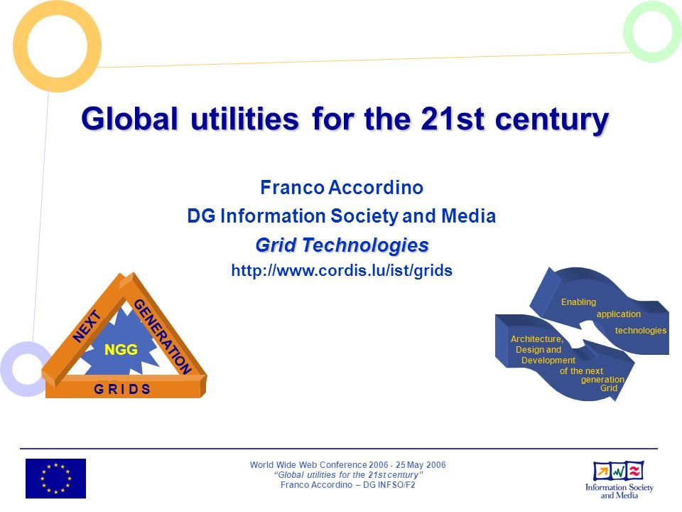 World Wide Web Conference 2006 - 25 May 2006 Global utilities for the 21st century Franco Accordino – DG INFSO/F2 12 Network-Centric Operating Systems +Pervasive +Mobile +Heterogeneous +Dynamic +… +Abstraction +Self-* +Virtualisation +Simplification +… The computing and knowledge capabilities of the Information Society are escaping from the bottle to pervade our everyday lives.