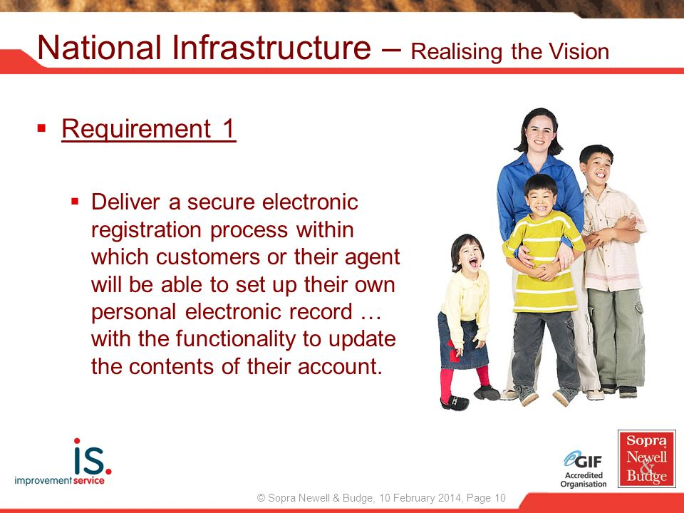 © Sopra Newell & Budge, 10 February 2014, Page 10 National Infrastructure – Realising the Vision Requirement 1 Deliver a secure electronic registratio