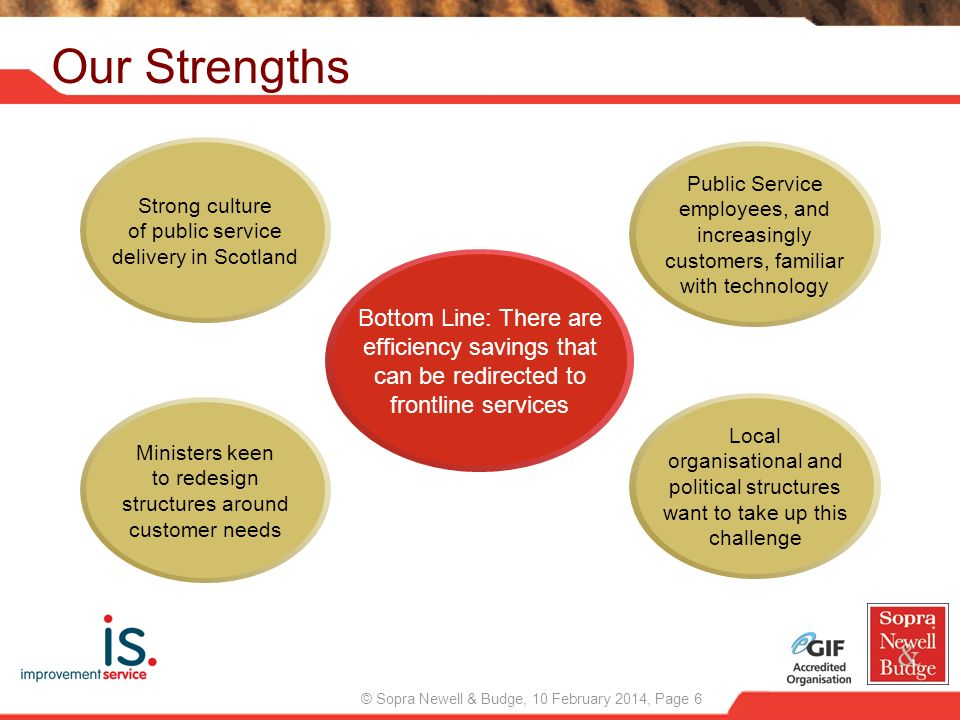 © Sopra Newell & Budge, 10 February 2014, Page 6 Our Strengths Strong culture of public service delivery in Scotland Public Service employees, and inc