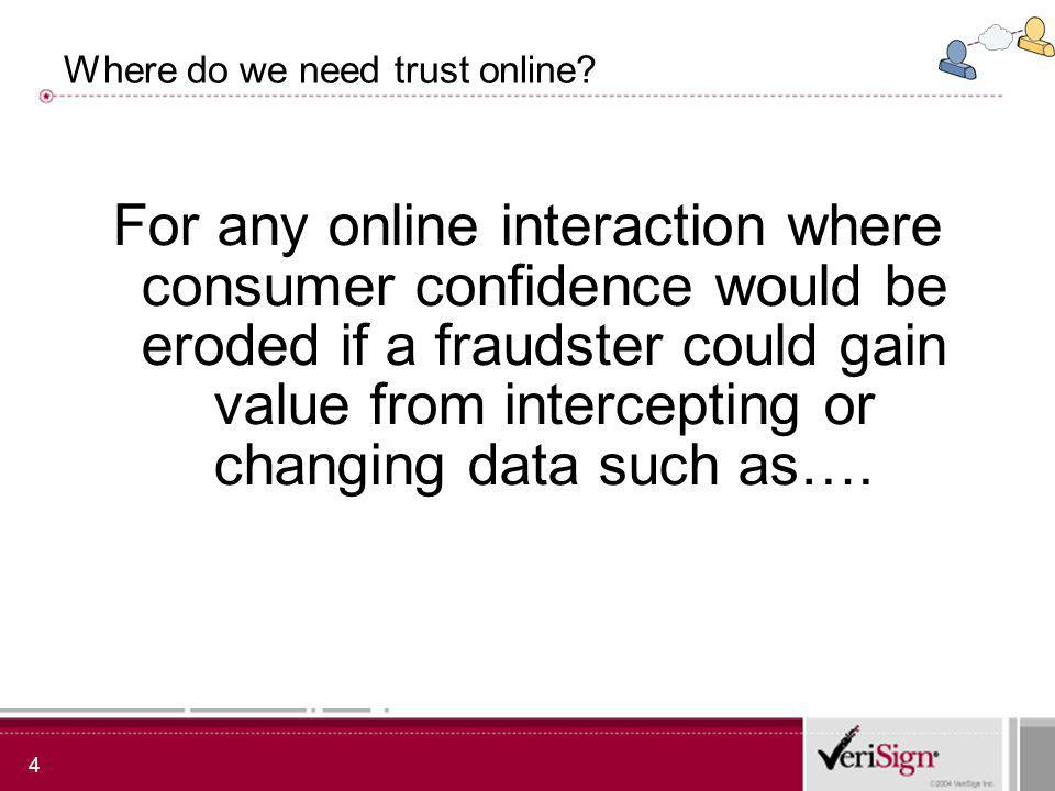 4 Where do we need trust online.