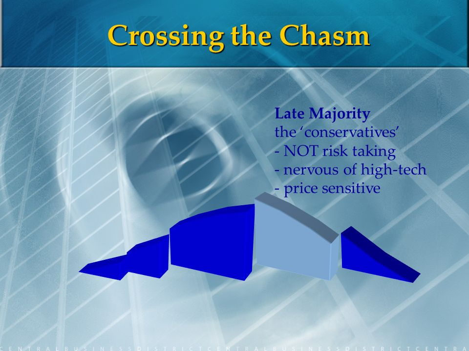 Crossing the Chasm Late Majority the conservatives - NOT risk taking - nervous of high-tech - price sensitive