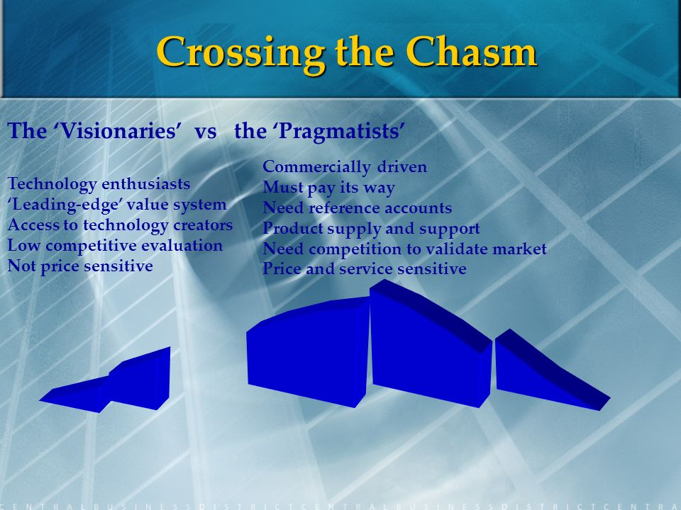 Crossing the Chasm The Visionaries vs the Pragmatists Commercially driven Must pay its way Need reference accounts Product supply and support Need competition to validate market Price and service sensitive Technology enthusiasts Leading-edge value system Access to technology creators Low competitive evaluation Not price sensitive