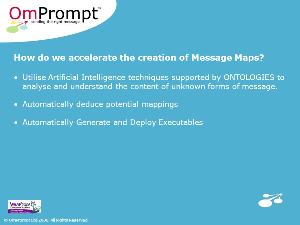 How do we accelerate the creation of Message Maps? Utilise Artificial Intelligence techniques supported by ONTOLOGIES to analyse and understand the co
