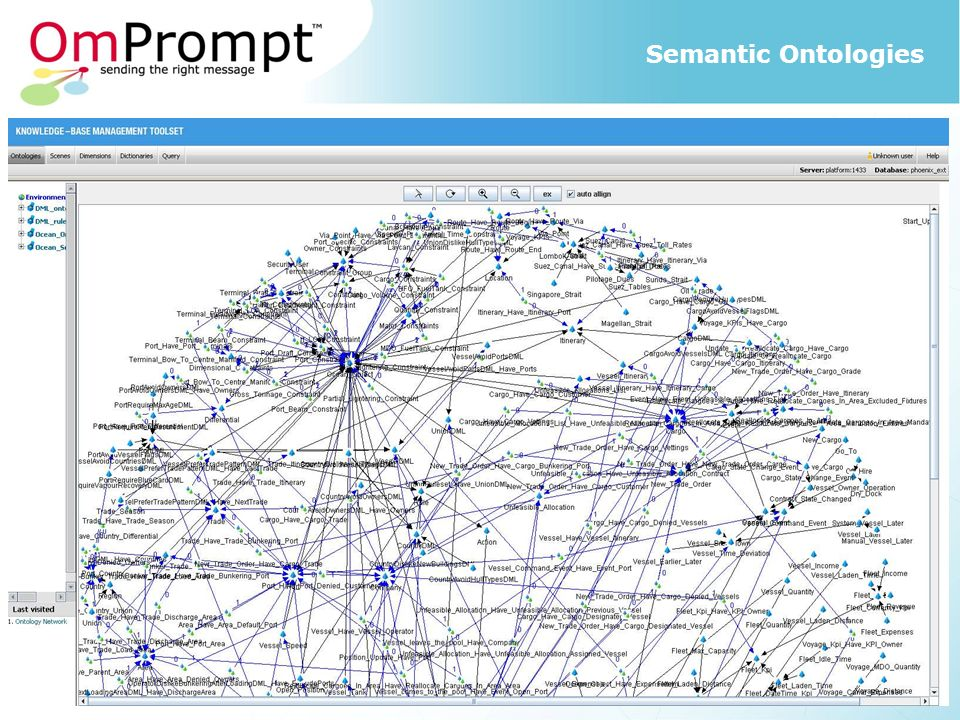 Semantic Ontologies