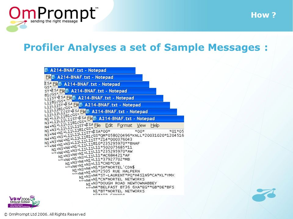 How ? Profiler Analyses a set of Sample Messages : © OmPrompt Ltd 2006. All Rights Reserved