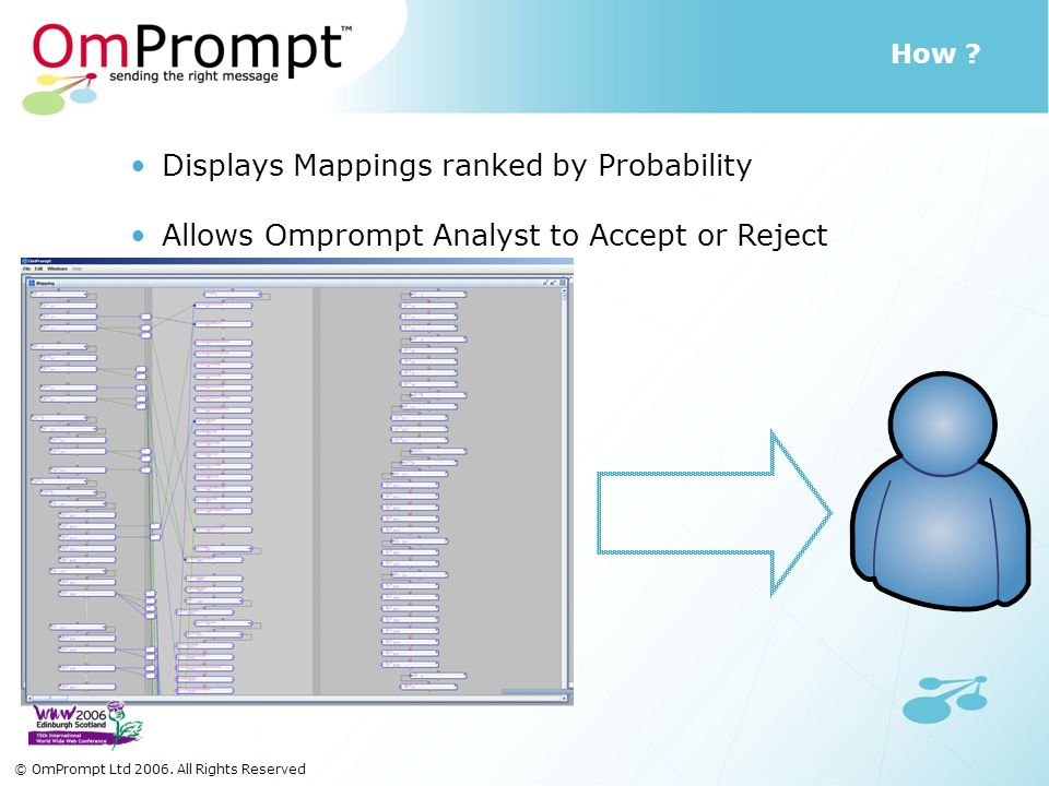 How ? Displays Mappings ranked by Probability Allows Omprompt Analyst to Accept or Reject © OmPrompt Ltd 2006. All Rights Reserved