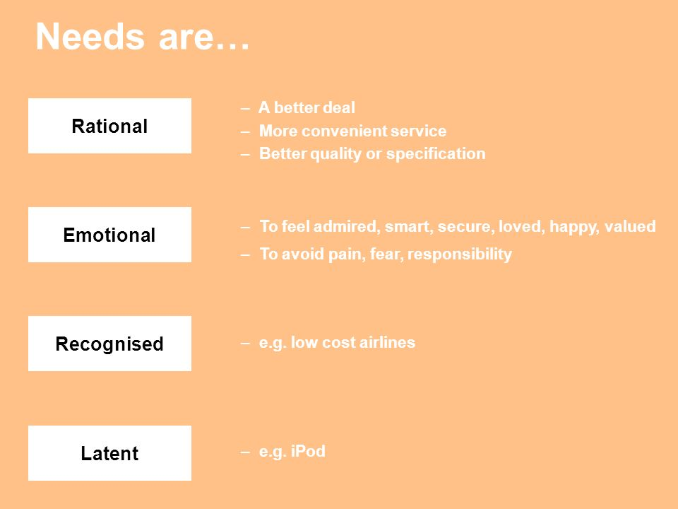 Needs are… – A better deal – More convenient service – Better quality or specification Rational – To feel admired, smart, secure, loved, happy, valued – To avoid pain, fear, responsibility – e.g.