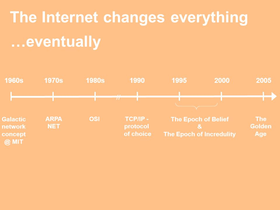 The Internet changes everything Galactic network MIT ARPA NET OSI 1960s1970s1980s1990 TCP/IP - protocol of choice 1995 The Epoch of Belief & The Epoch of Incredulity 2000 The Golden Age 2005 // …eventually