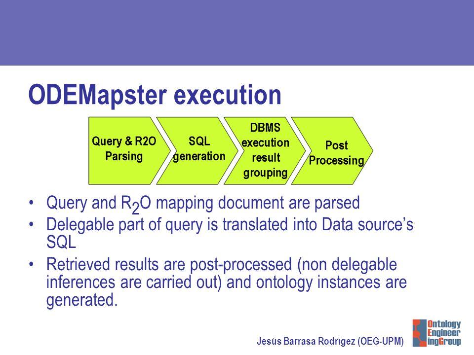 Jesús Barrasa Rodrígez (OEG-UPM) ODEMapster execution Query and R 2 O mapping document are parsed Delegable part of query is translated into Data sources SQL Retrieved results are post-processed (non delegable inferences are carried out) and ontology instances are generated.