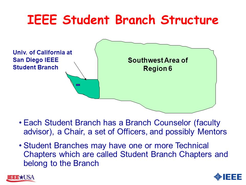 IEEE Student Branch Structure Each Student Branch has a Branch Counselor (faculty advisor), a Chair, a set of Officers, and possibly Mentors Student Branches may have one or more Technical Chapters which are called Student Branch Chapters and belong to the Branch Southwest Area of Region 6 Univ.
