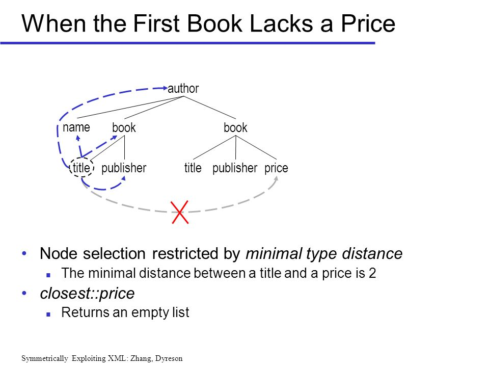 Symmetrically Exploiting XML: Zhang, Dyreson Node selection restricted by minimal type distance The minimal distance between a title and a price is 2