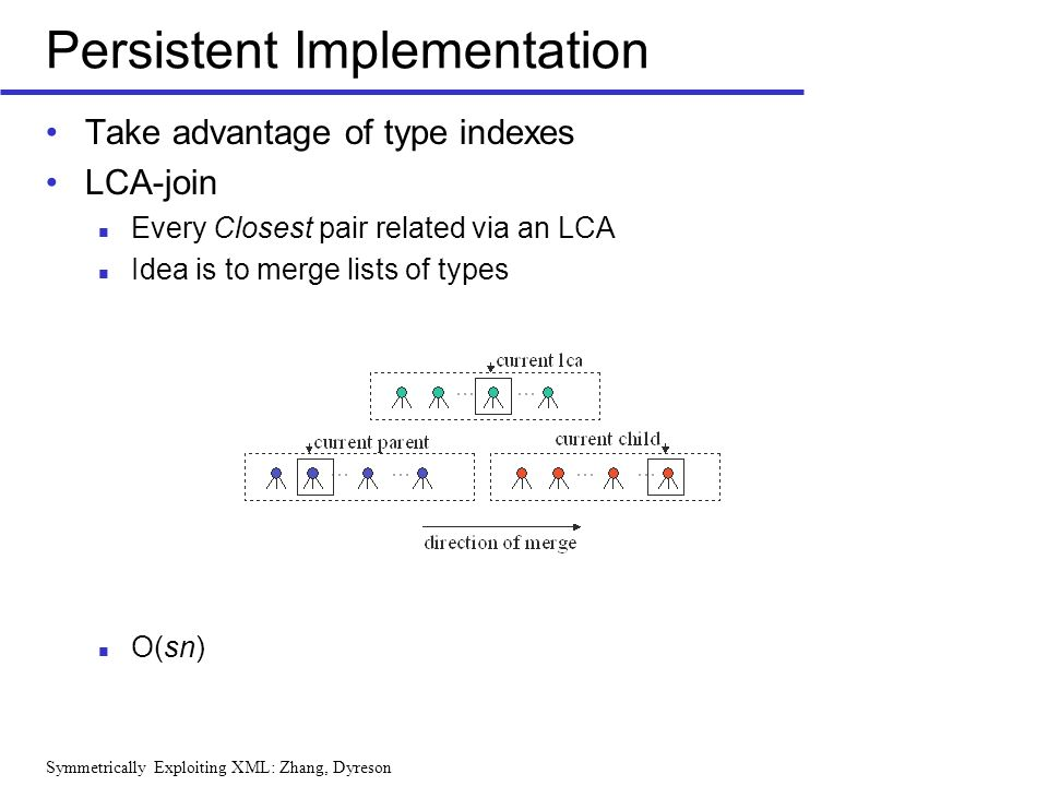 Symmetrically Exploiting XML: Zhang, Dyreson Persistent Implementation Take advantage of type indexes LCA-join Every Closest pair related via an LCA Idea is to merge lists of types O(sn)