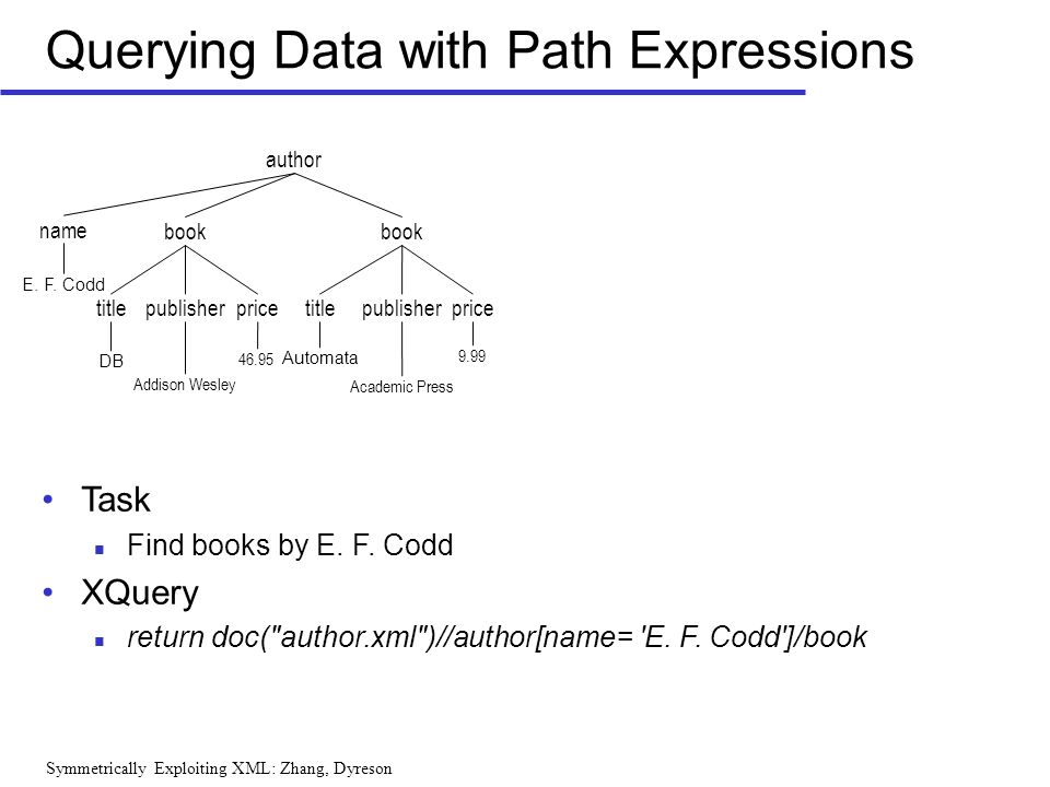 Symmetrically Exploiting XML: Zhang, Dyreson Querying Data with Path Expressions Task Find books by E.