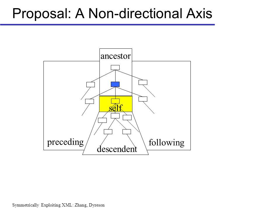 Symmetrically Exploiting XML: Zhang, Dyreson Proposal: A Non-directional Axis preceding following descendent ancestor self