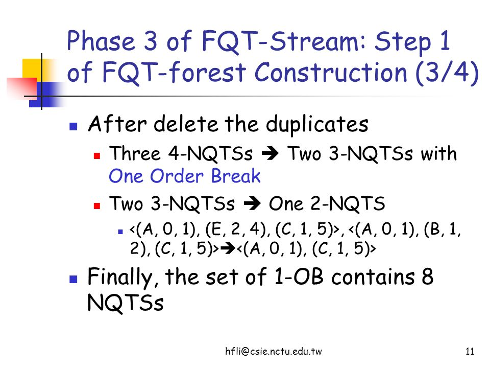 hfli@csie.nctu.edu.tw11 Phase 3 of FQT-Stream: Step 1 of FQT-forest Construction (3/4) After delete the duplicates Three 4-NQTSs Two 3-NQTSs with One Order Break Two 3-NQTSs One 2-NQTS, Finally, the set of 1-OB contains 8 NQTSs